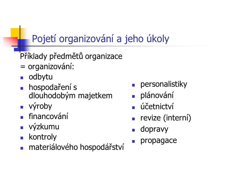 Pojetí organizování a jeho úkoly Příklady předmětů organizace = organizování: odbytu hospodaření s dlouhodobým majetkem výroby financování výzkumu kon