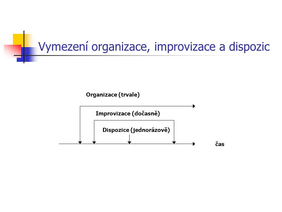 Pojetí organizování a jeho úkoly Struktury podniku se mohou klonit: ke stabilitě k pružnosti