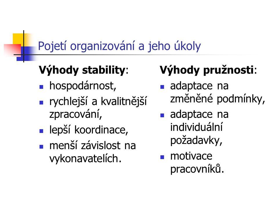 Pojetí organizování a jeho úkoly Obecné zásady stability a pružnosti: Čím větší organizace, tím vyšší by měla být jeho stabilita (s přibývající velikostí roste potřeba koordinace).