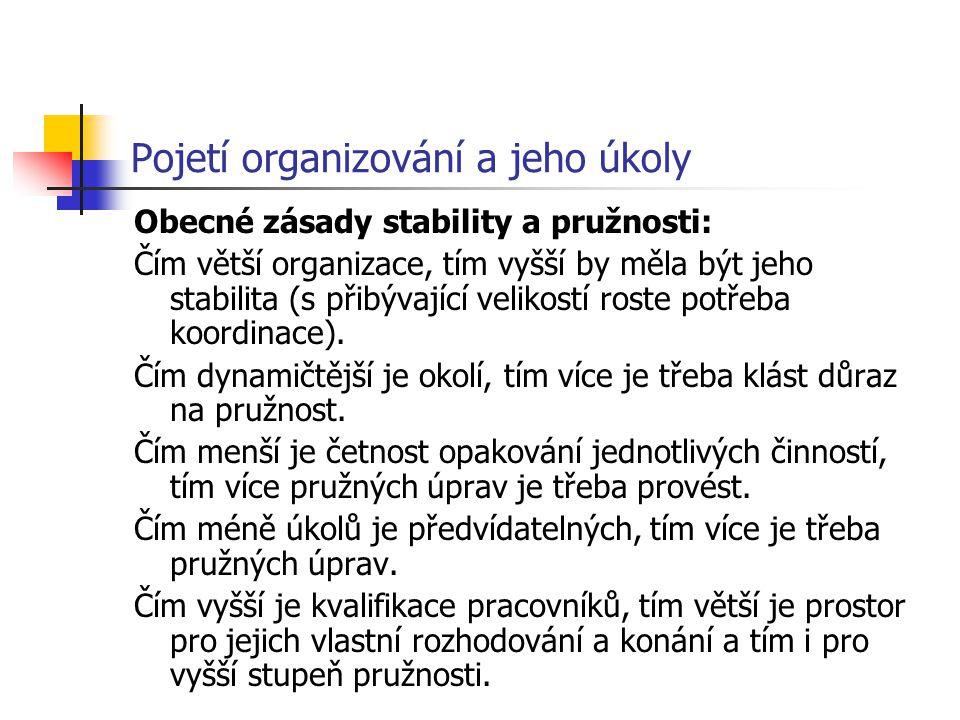 Pojetí organizování a jeho úkoly Obecné zásady stability a pružnosti: Čím větší organizace, tím vyšší by měla být jeho stabilita (s přibývající veliko