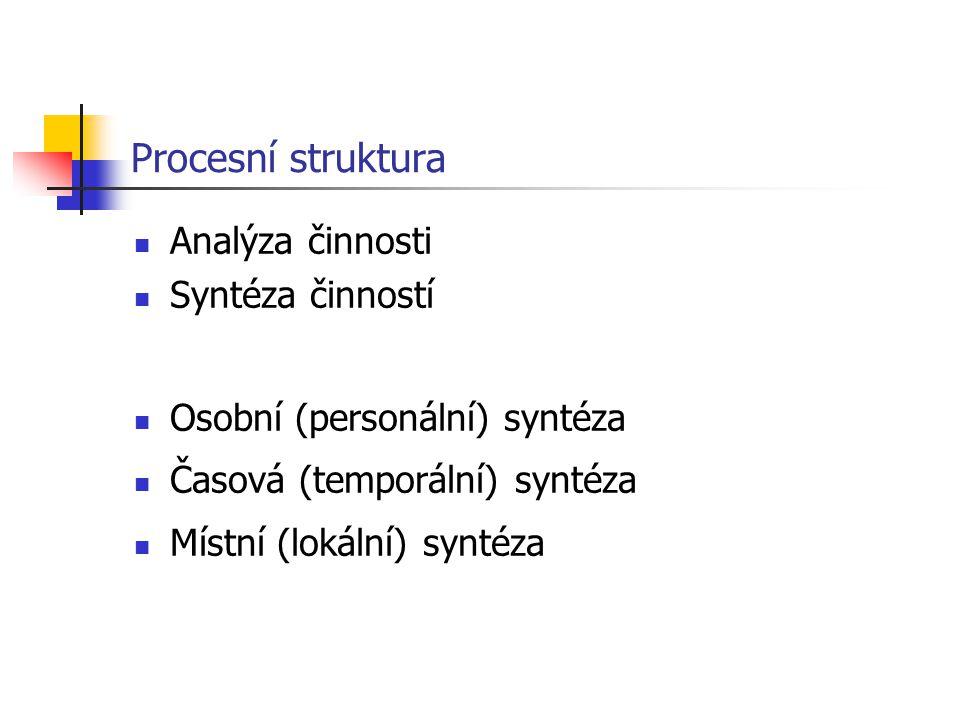 Procesní struktura Analýza činnosti Syntéza činností Osobní (personální) syntéza Časová (temporální) syntéza Místní (lokální) syntéza