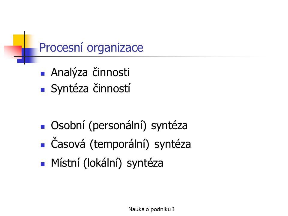 Nauka o podniku I Procesní organizace Analýza činnosti Syntéza činností Osobní (personální) syntéza Časová (temporální) syntéza Místní (lokální) syntéza