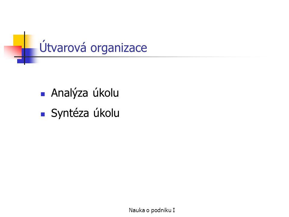 Nauka o podniku I Útvarová organizace Analýza úkolu Syntéza úkolu
