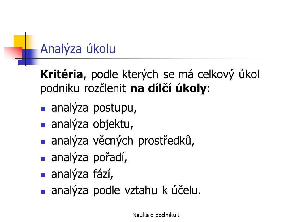 Nauka o podniku I Analýza úkolu Kritéria, podle kterých se má celkový úkol podniku rozčlenit na dílčí úkoly: analýza postupu, analýza objektu, analýza věcných prostředků, analýza pořadí, analýza fází, analýza podle vztahu k účelu.