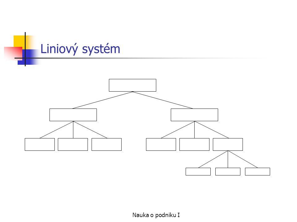 Nauka o podniku I Liniový systém