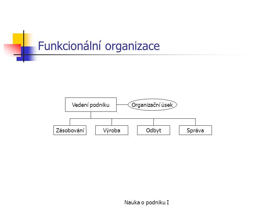 Nauka o podniku I Funkcionální organizace Vedení podniku ZásobováníVýrobaOdbytSpráva Organizační úsek
