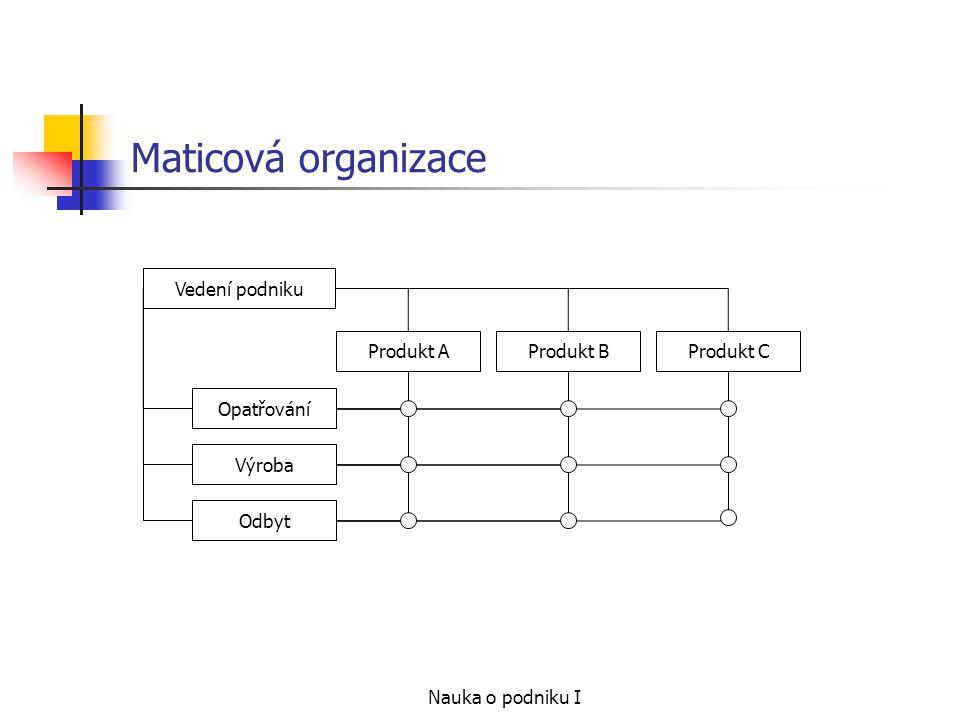 Nauka o podniku I Maticová organizace Vedení podniku Opatřování Výroba Odbyt Produkt AProdukt BProdukt C