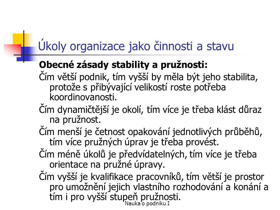 Nauka o podniku I Formální a neformální organizační struktura Formální organizační struktura Útvarová organizace Procesní organizace Neformální organizační struktura