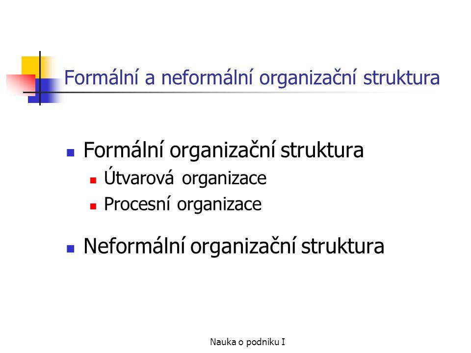 Nauka o podniku I Příklad Předmětná specializace