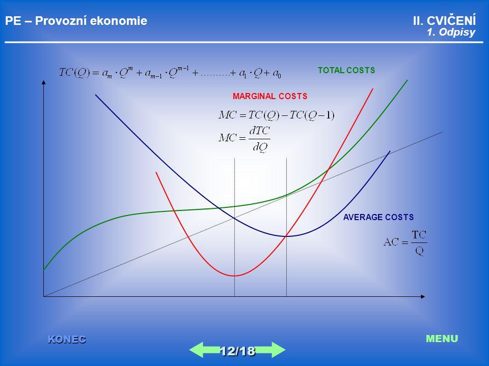 PE – Provozní ekonomie II. CVIČENÍ _________________________________________ KONEC 1. Odpisy12/18 MENU TOTAL COSTS AVERAGE COSTS MARGINAL COSTS