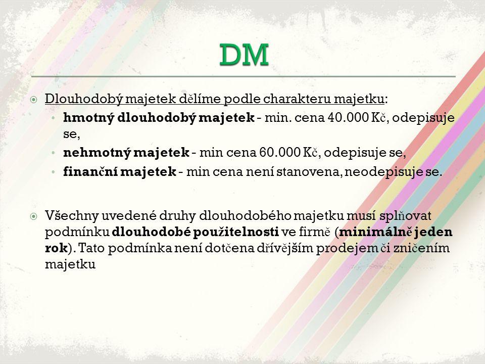  Dlouhodobý majetek d ě líme podle charakteru majetku: hmotný dlouhodobý majetek - min.
