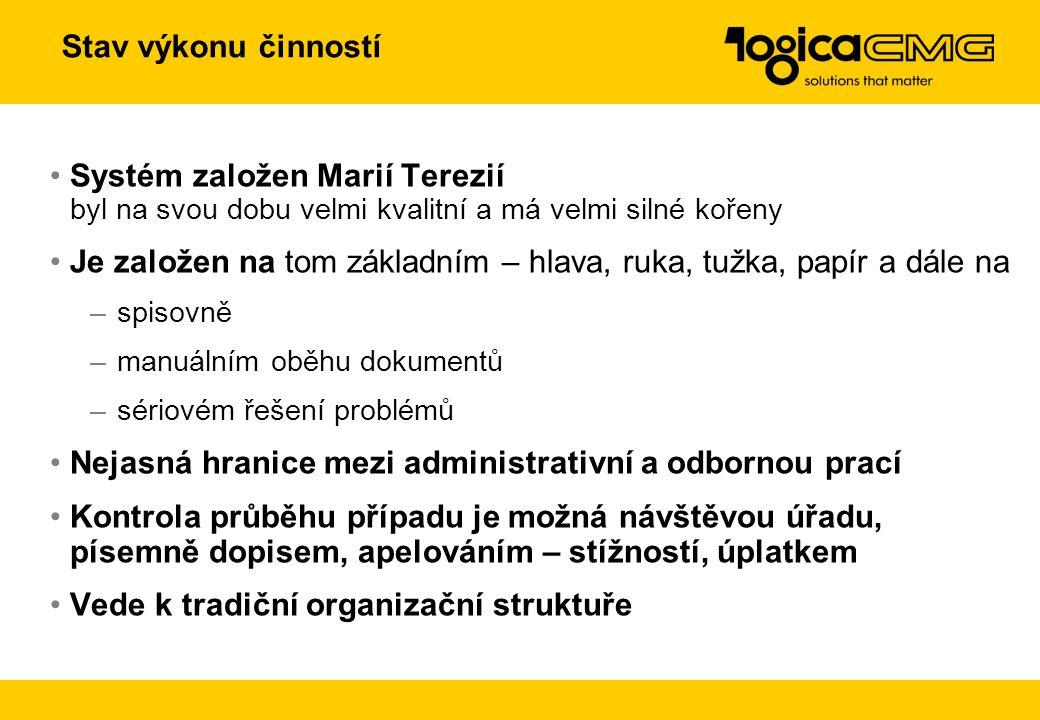 Dění ve veřejném sektoru Posouvá se chápání role veřejného sektoru od administrativně správní k veřejné službě (občan se stává zákazníkem) Mění se vzt