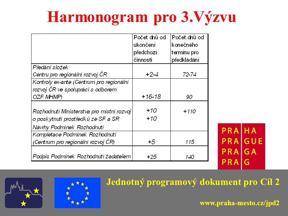 Jednotný programový dokument pro Cíl 2 Harmonogram pro 3.Výzvu Jednotný programový dokument pro Cíl 2 www.praha-mesto.cz/jpd2