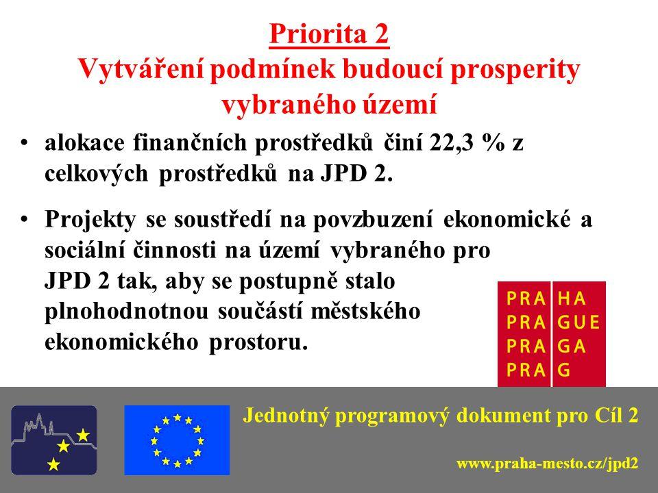 Priorita 2 Vytváření podmínek budoucí prosperity vybraného území  Opatření 2.1 Zvýšení kvality partnerství veřejného a soukromého, neziskového sektoru, vědy a výzkumu  Opatření 2.2 Podpora malého a středního podnikání; příznivé podnikatelské prostředí  Opatření 2.3 Rozvoj strategických služeb na podporu informační společnosti v Praze Jednotný programový dokument pro Cíl 2 www.praha-mesto.cz/jpd2