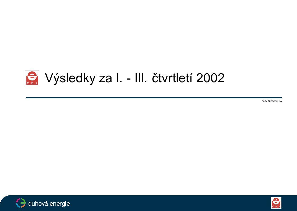 10.10 16.09.2002 KD Výsledky za I. - III. čtvrtletí 2002