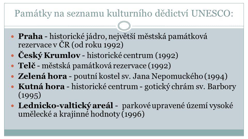 Památky na seznamu kulturního dědictví UNESCO: Praha - historické jádro, největší městská památková rezervace v ČR (od roku 1992) Český Krumlov - historické centrum (1992) Telč - městská památková rezervace (1992) Zelená hora - poutní kostel sv.