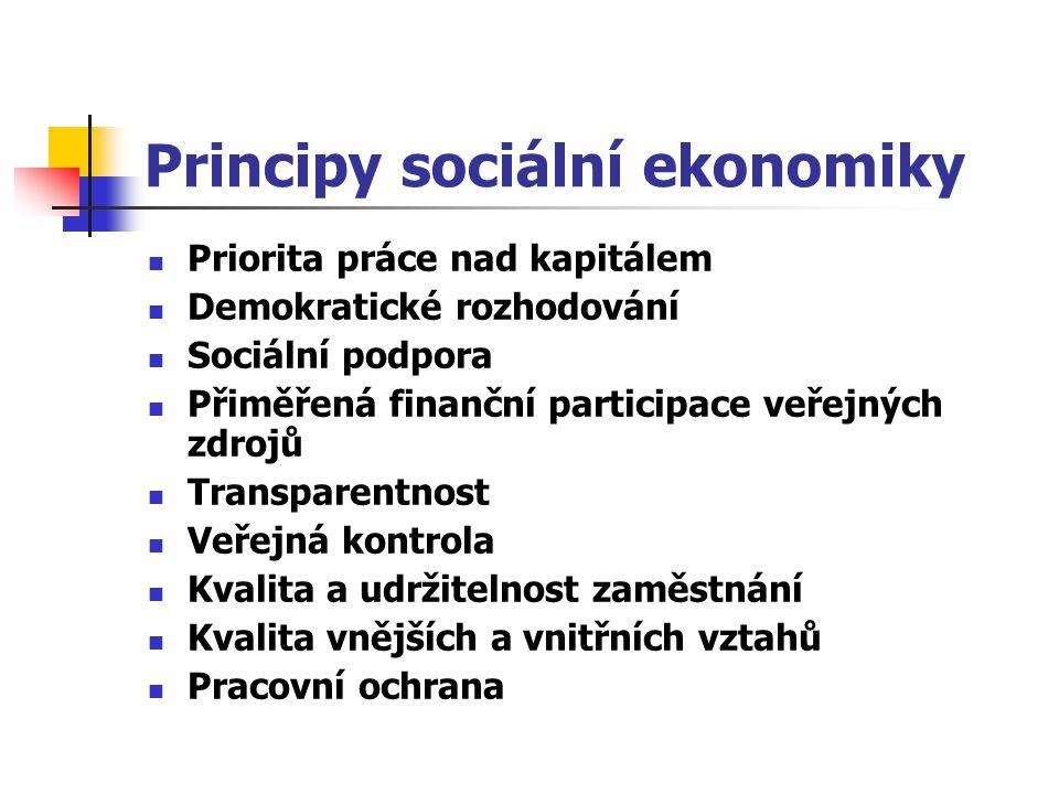 Principy sociální ekonomiky Priorita práce nad kapitálem Demokratické rozhodování Sociální podpora Přiměřená finanční participace veřejných zdrojů Transparentnost Veřejná kontrola Kvalita a udržitelnost zaměstnání Kvalita vnějších a vnitřních vztahů Pracovní ochrana