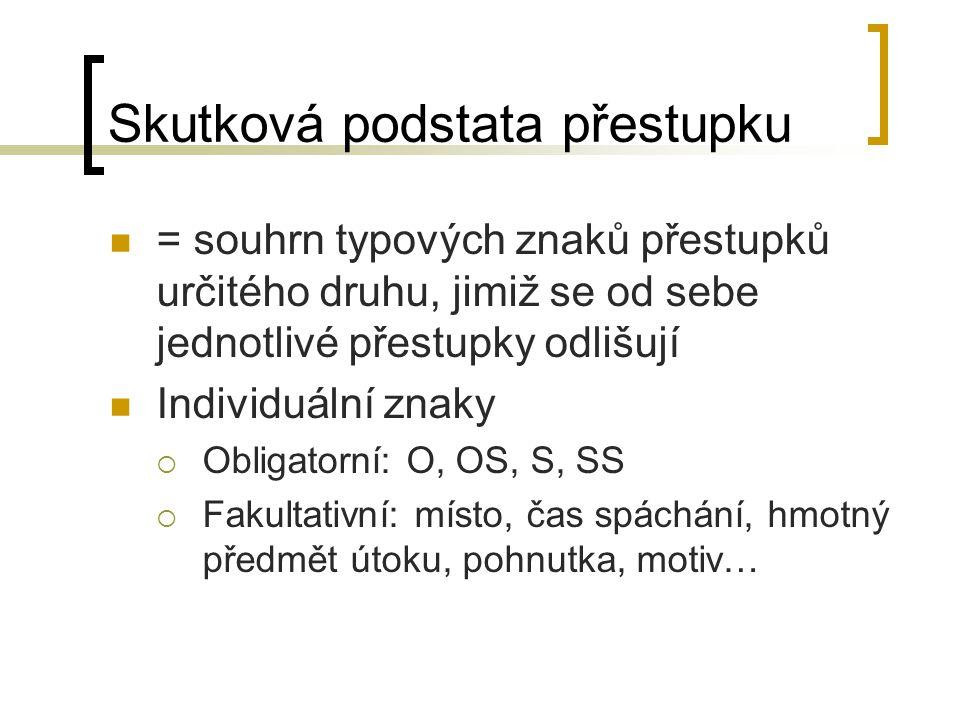 Skutková podstata přestupku = souhrn typových znaků přestupků určitého druhu, jimiž se od sebe jednotlivé přestupky odlišují Individuální znaky  Obli
