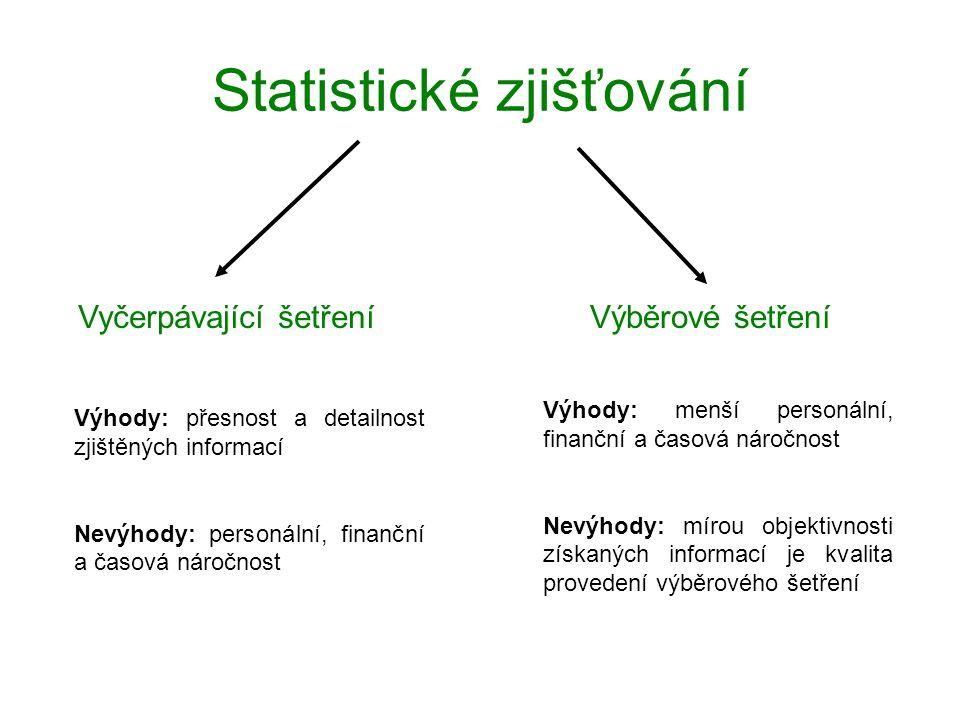 Statistické zjišťování Vyčerpávající šetřeníVýběrové šetření Výhody: přesnost a detailnost zjištěných informací Nevýhody: personální, finanční a časov