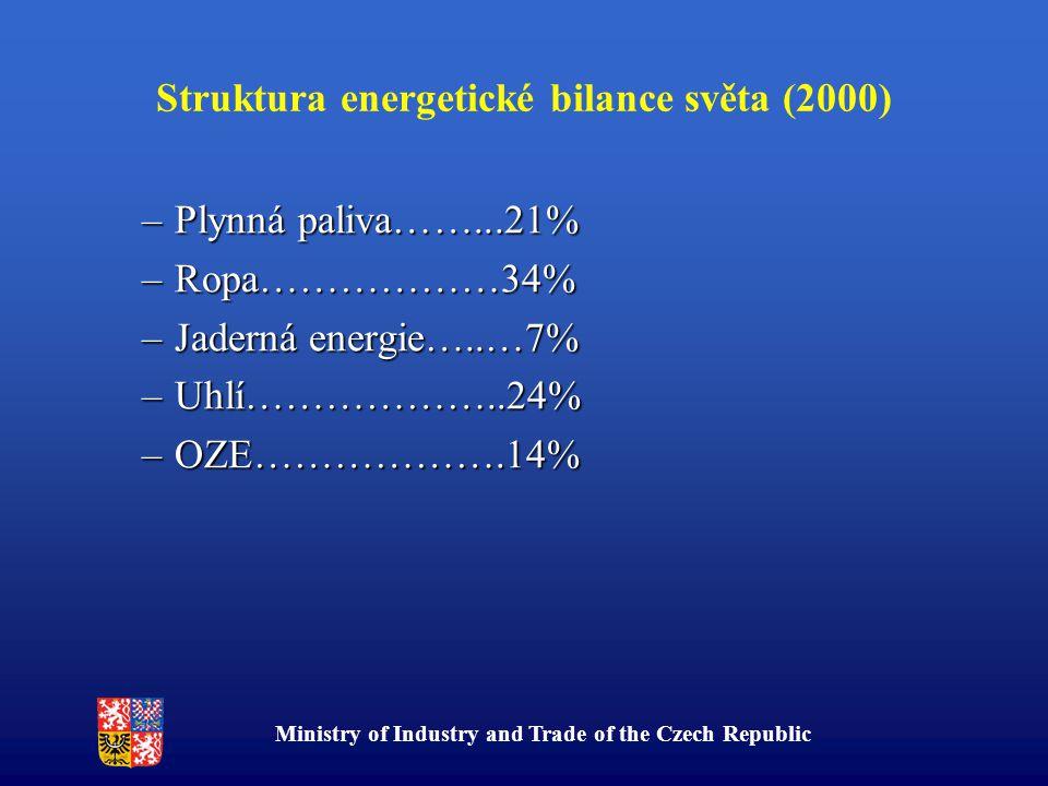 Ministry of Industry and Trade of the Czech Republic Struktura energetické bilance světa (2000) –Plynná paliva……...21% –Ropa………………34% –Jaderná energie…..…7% –Uhlí………………..24% –OZE……………….14%