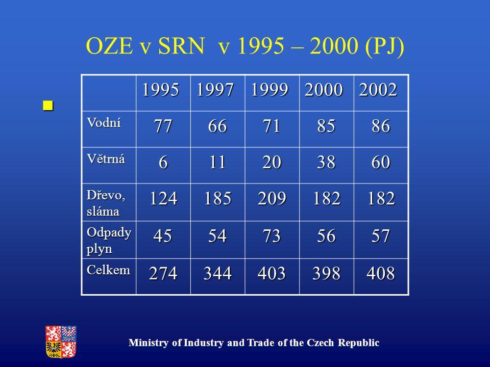 Ministry of Industry and Trade of the Czech Republic OZE v SRN v 1995 – 2000 (PJ) 19951997199920002002 Vodní7766718586 Větrná611203860 Dřevo, sláma 124185209182182 Odpady plyn 4554735657 Celkem274344403398408