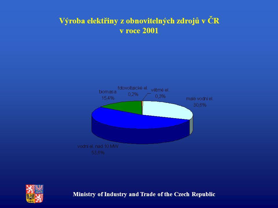 Ministry of Industry and Trade of the Czech Republic Výroba elektřiny z obnovitelných zdrojů v ČR v roce 2001