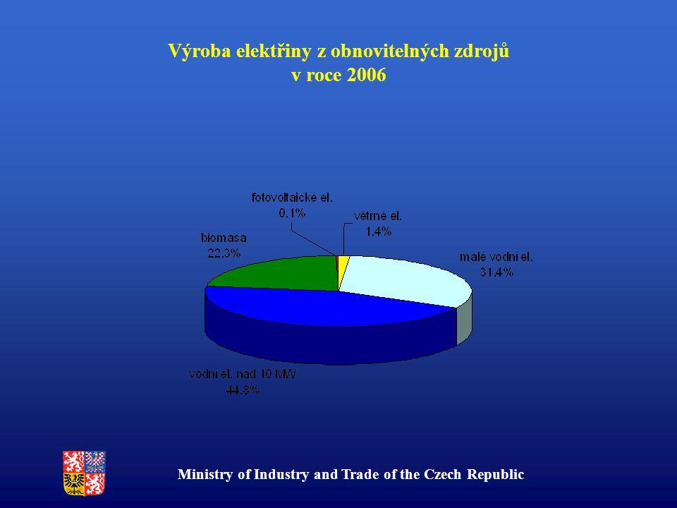 Ministry of Industry and Trade of the Czech Republic Výroba elektřiny z obnovitelných zdrojů v roce 2006