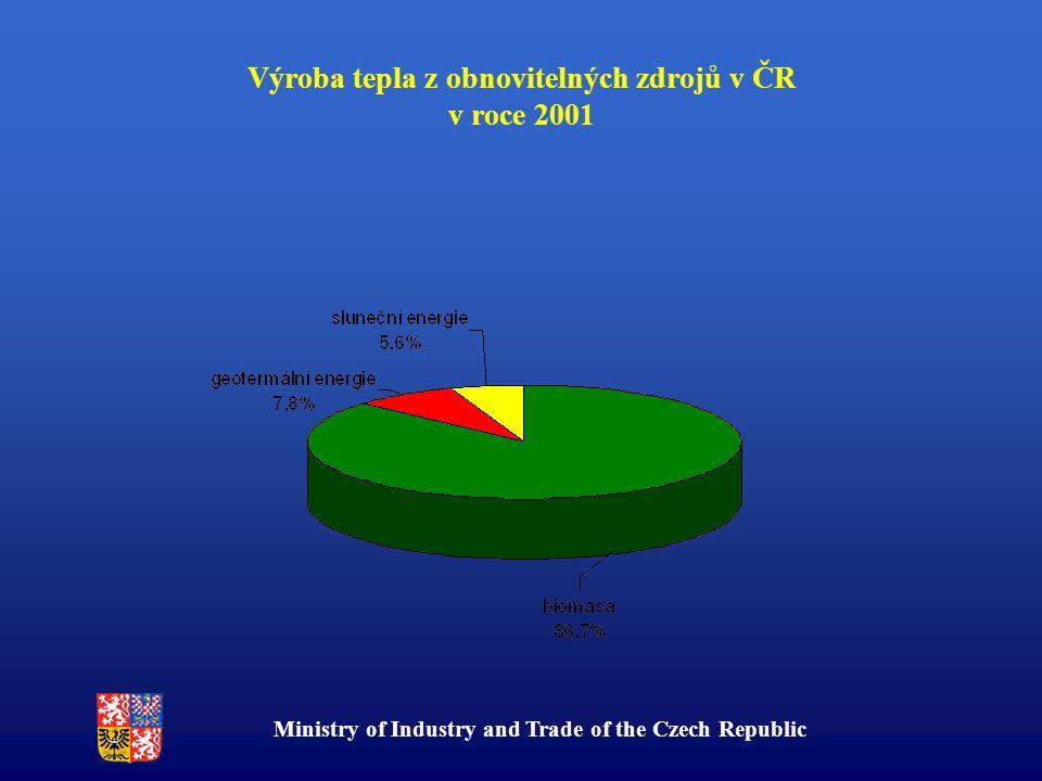 Ministry of Industry and Trade of the Czech Republic Výroba tepla z obnovitelných zdrojů v ČR v roce 2001
