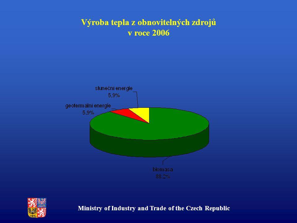 Ministry of Industry and Trade of the Czech Republic Výroba tepla z obnovitelných zdrojů v roce 2006