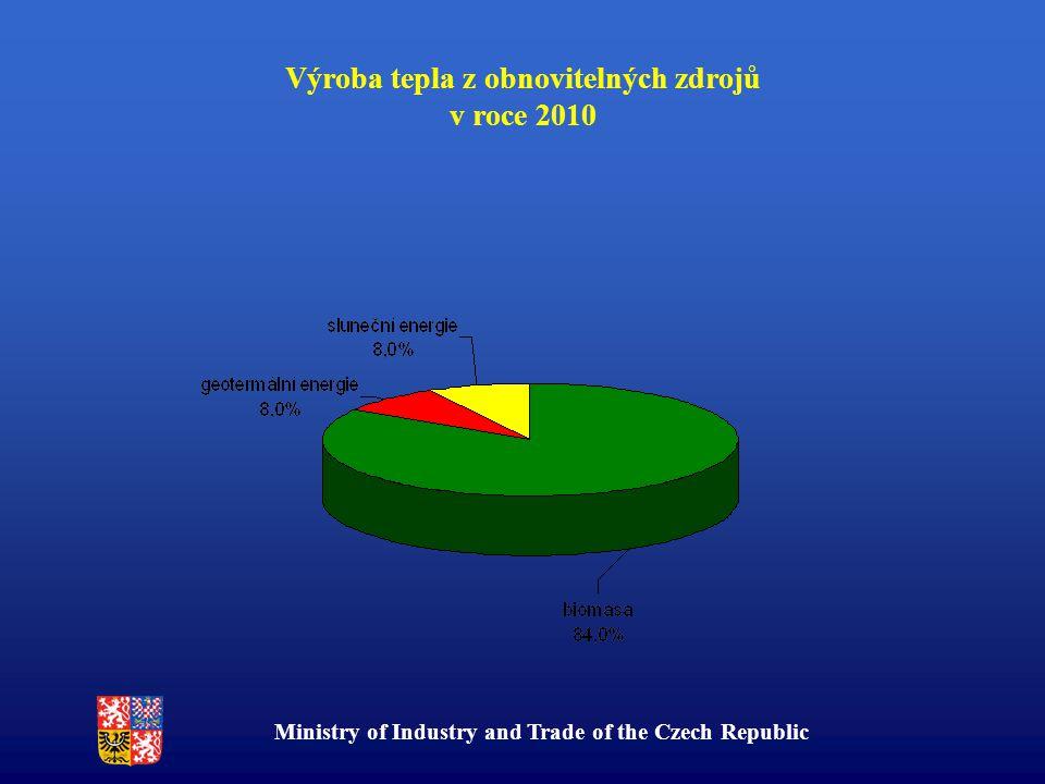 Ministry of Industry and Trade of the Czech Republic Výroba tepla z obnovitelných zdrojů v roce 2010
