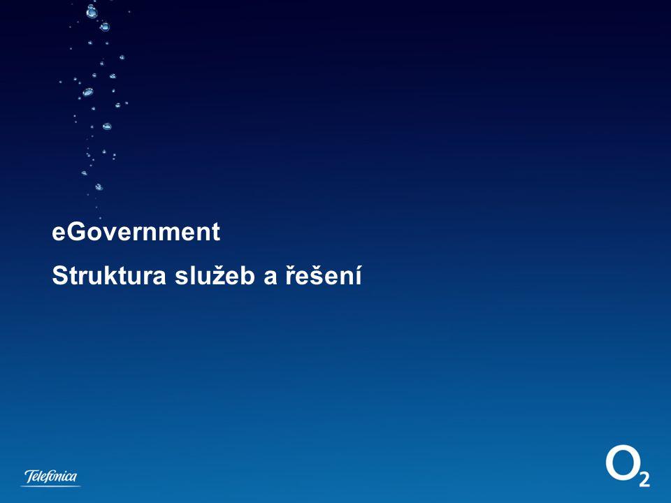 eGovernment Struktura služeb a řešení