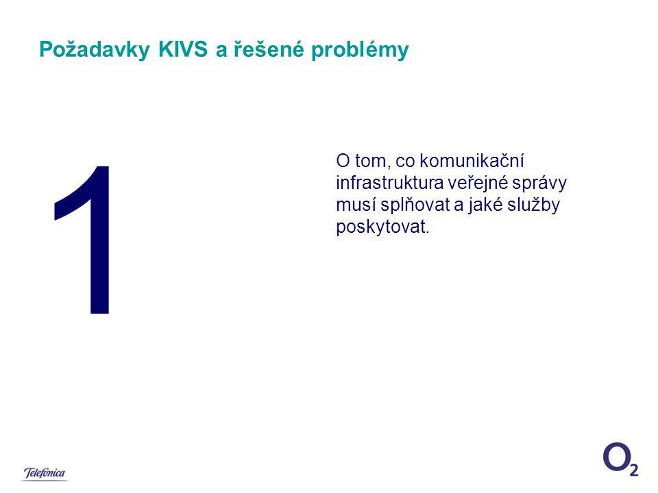 1 Požadavky KIVS a řešené problémy O tom, co komunikační infrastruktura veřejné správy musí splňovat a jaké služby poskytovat.