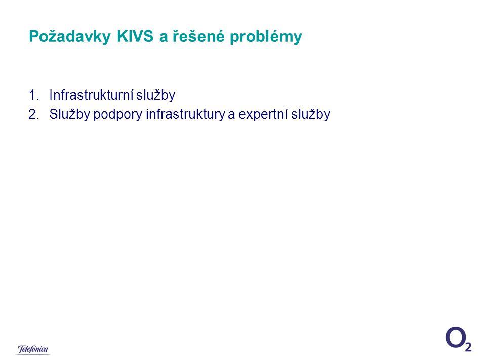 Požadavky KIVS a řešené problémy 1.Infrastrukturní služby 2.Služby podpory infrastruktury a expertní služby