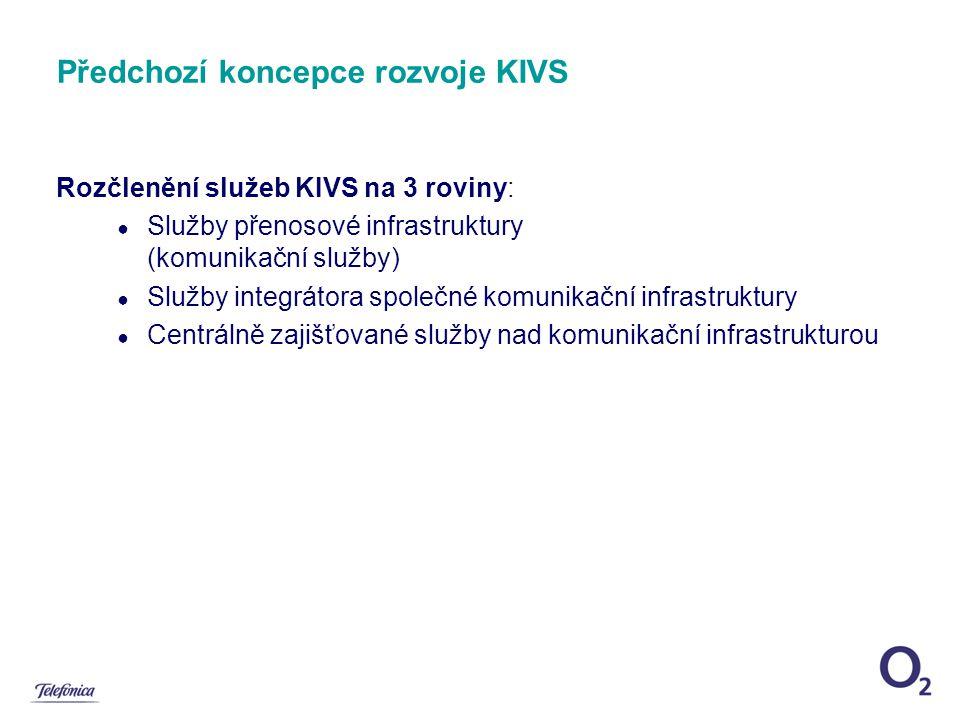 Předchozí koncepce rozvoje KIVS Rozčlenění služeb KIVS na 3 roviny: ● Služby přenosové infrastruktury (komunikační služby) ● Služby integrátora společné komunikační infrastruktury ● Centrálně zajišťované služby nad komunikační infrastrukturou