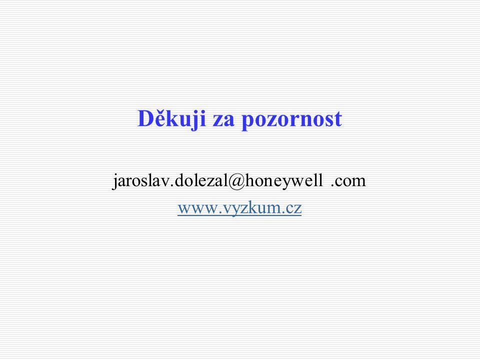 Děkuji za pozornost jaroslav.dolezal@honeywell.com www.vyzkum.cz