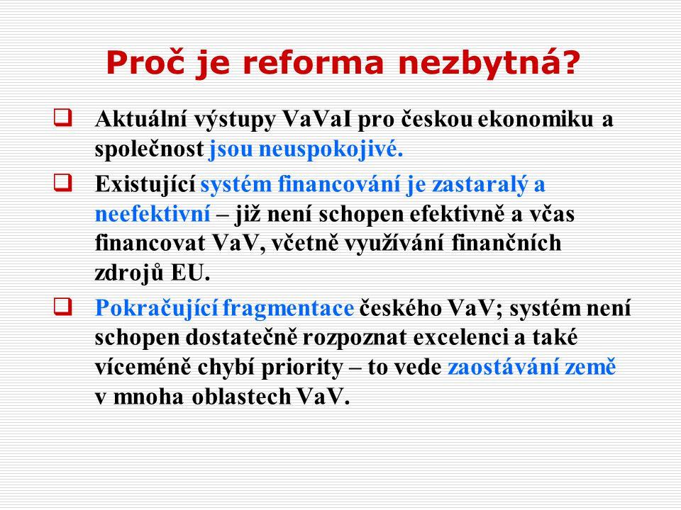 O čem je reforma.