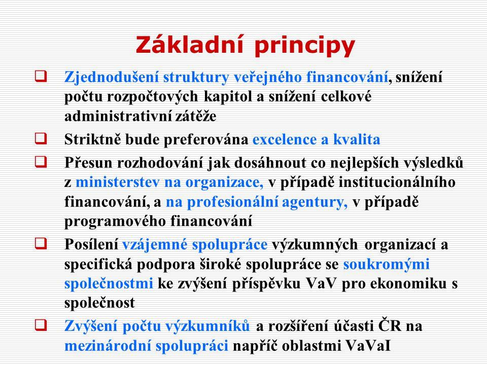 Základní principy  Zjednodušení struktury veřejného financování, snížení počtu rozpočtových kapitol a snížení celkové administrativní zátěže  Striktně bude preferována excelence a kvalita  Přesun rozhodování jak dosáhnout co nejlepších výsledků z ministerstev na organizace, v případě institucionálního financování, a na profesionální agentury, v případě programového financování  Posílení vzájemné spolupráce výzkumných organizací a specifická podpora široké spolupráce se soukromými společnostmi ke zvýšení příspěvku VaV pro ekonomiku s společnost  Zvýšení počtu výzkumníků a rozšíření účasti ČR na mezinárodní spolupráci napříč oblastmi VaVaI
