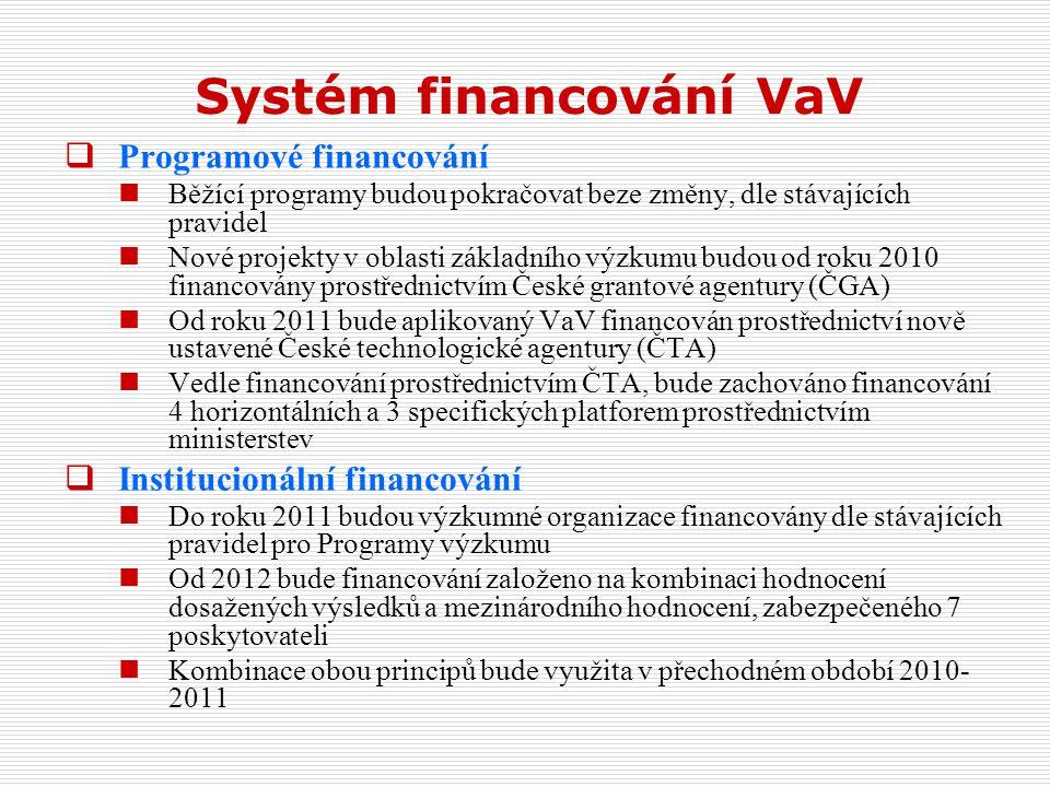 Systém financování VaV  Programové financování Běžící programy budou pokračovat beze změny, dle stávajících pravidel Nové projekty v oblasti základního výzkumu budou od roku 2010 financovány prostřednictvím České grantové agentury (ČGA) Od roku 2011 bude aplikovaný VaV financován prostřednictví nově ustavené České technologické agentury (ČTA) Vedle financování prostřednictvím ČTA, bude zachováno financování 4 horizontálních a 3 specifických platforem prostřednictvím ministerstev  Institucionální financování Do roku 2011 budou výzkumné organizace financovány dle stávajících pravidel pro Programy výzkumu Od 2012 bude financování založeno na kombinaci hodnocení dosažených výsledků a mezinárodního hodnocení, zabezpečeného 7 poskytovateli Kombinace obou principů bude využita v přechodném období 2010- 2011