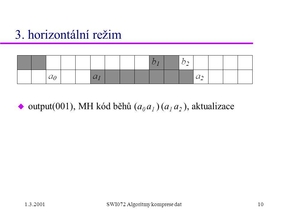 1.3.2001SWI072 Algoritmy komprese dat10 3. horizontální režim u output(001), MH kód běhů (a 0 a 1 ) (a 1 a 2 ), aktualizace