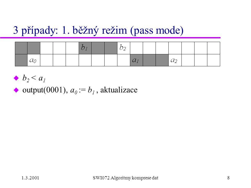 1.3.2001SWI072 Algoritmy komprese dat8 3 případy: 1. běžný režim (pass mode) u b 2 < a 1 u output(0001), a 0 := b 1, aktualizace