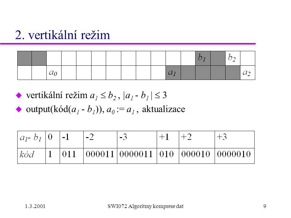 1.3.2001SWI072 Algoritmy komprese dat9 2. vertikální režim u vertikální režim a 1  b 2, |a 1 - b 1 |  3 u output(kód(a 1 - b 1 )), a 0 := a 1, aktua