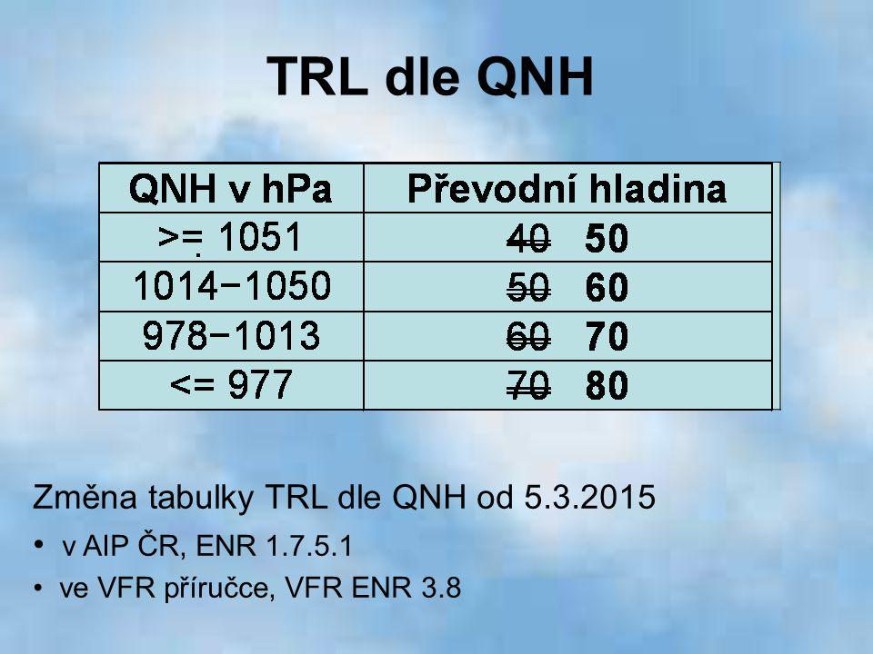 TRL dle QNH Změna tabulky TRL dle QNH od 5.3.2015 v AIP ČR, ENR 1.7.5.1 ve VFR příručce, VFR ENR 3.8