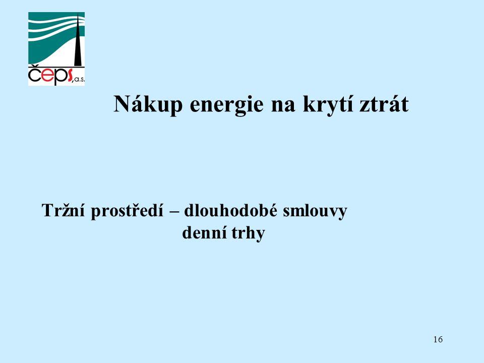 16 Nákup energie na krytí ztrát Tržní prostředí – dlouhodobé smlouvy denní trhy