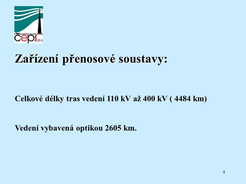 4 Zařízení přenosové soustavy: Celkové délky tras vedení 110 kV až 400 kV ( 4484 km) Vedení vybavená optikou 2605 km.