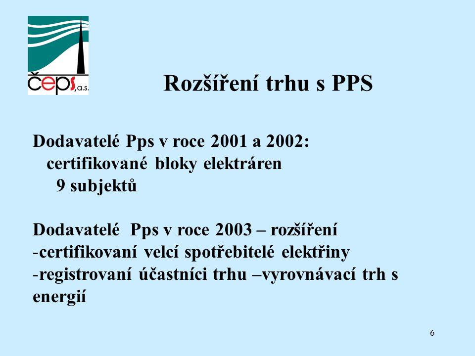 6 Rozšíření trhu s PPS Dodavatelé Pps v roce 2001 a 2002: certifikované bloky elektráren 9 subjektů Dodavatelé Pps v roce 2003 – rozšíření -certifikovaní velcí spotřebitelé elektřiny -registrovaní účastníci trhu –vyrovnávací trh s energií