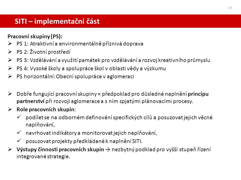 SITI – implementační část Pracovní skupiny (PS):  PS 1: Atraktivní a environmentálně příznivá doprava  PS 2: Životní prostředí  PS 3: Vzdělávání a