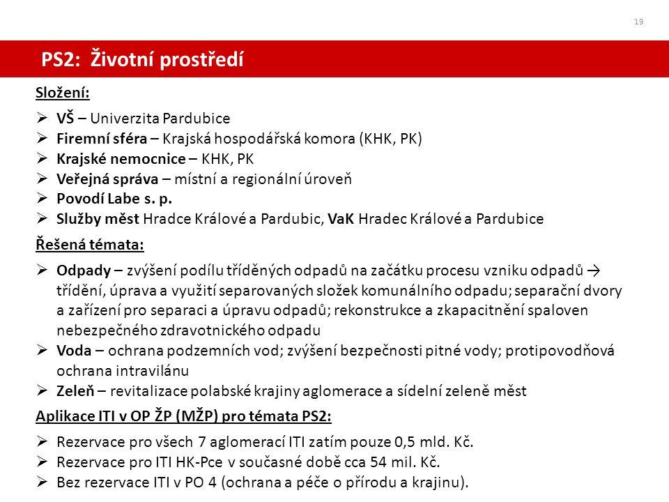 PS2: Životní prostředí 19 Složení:  VŠ – Univerzita Pardubice  Firemní sféra – Krajská hospodářská komora (KHK, PK)  Krajské nemocnice – KHK, PK 