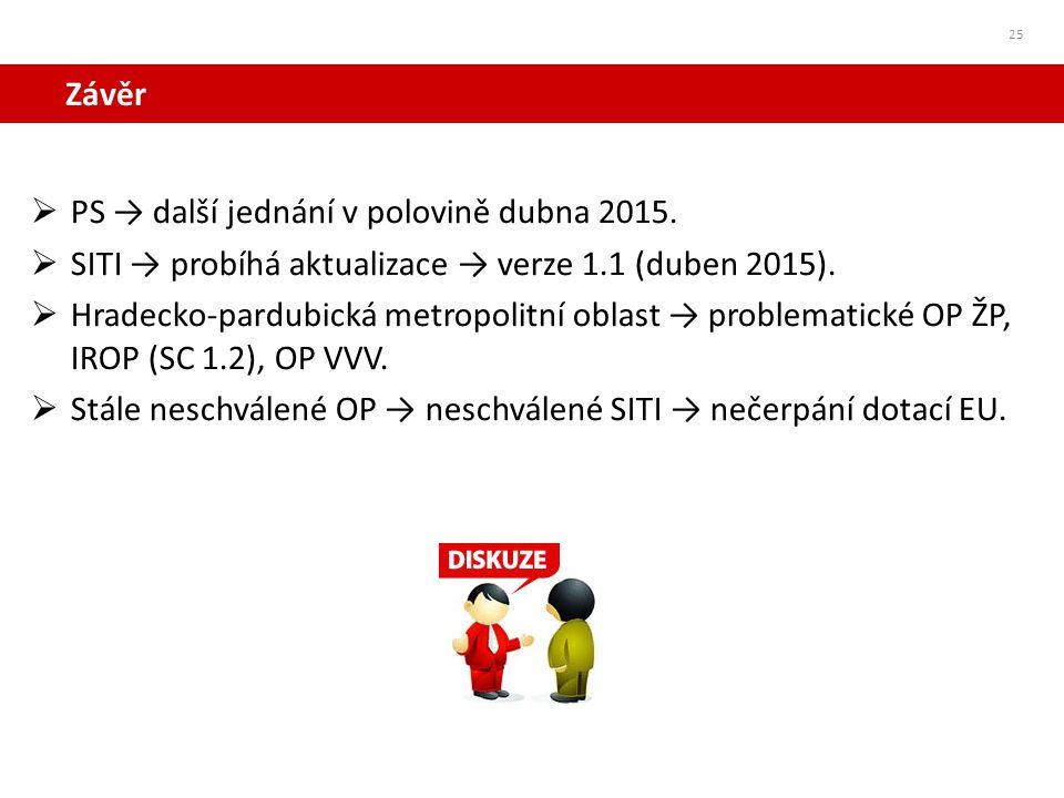 Závěr  PS → další jednání v polovině dubna 2015.  SITI → probíhá aktualizace → verze 1.1 (duben 2015).  Hradecko-pardubická metropolitní oblast → p