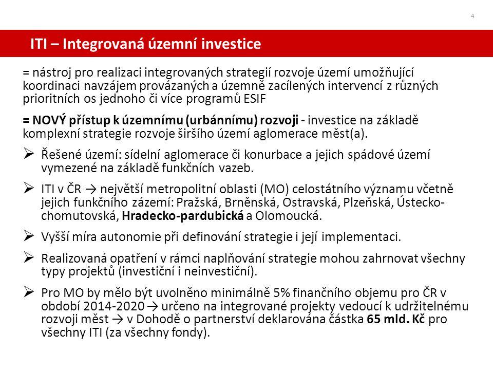 ITI – Integrovaná územní investice 4 = nástroj pro realizaci integrovaných strategií rozvoje území umožňující koordinaci navzájem provázaných a územně