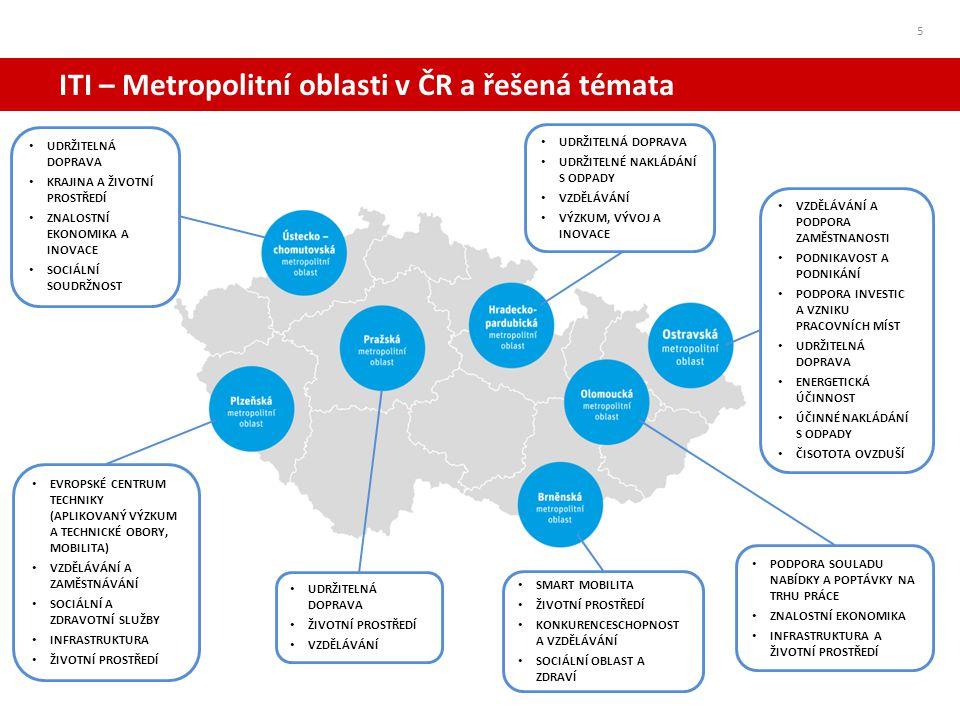 ITI – Metropolitní oblasti v ČR a řešená témata 5 5 EVROPSKÉ CENTRUM TECHNIKY (APLIKOVANÝ VÝZKUM A TECHNICKÉ OBORY, MOBILITA) VZDĚLÁVÁNÍ A ZAMĚSTNÁVÁN
